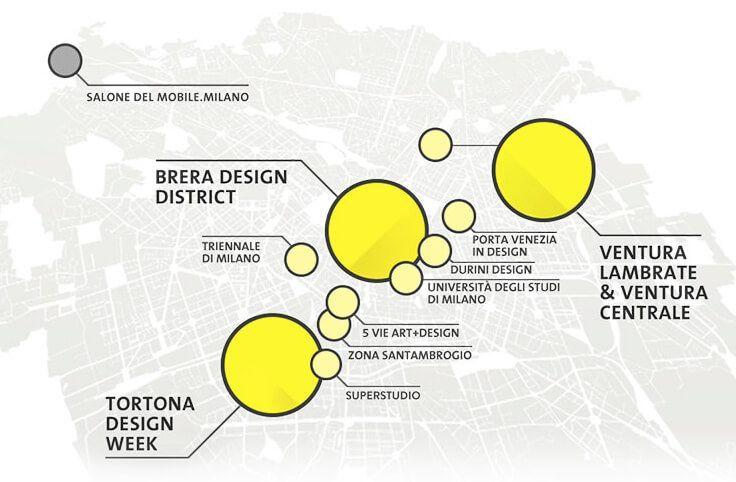 Salone del Mobile de Milano
